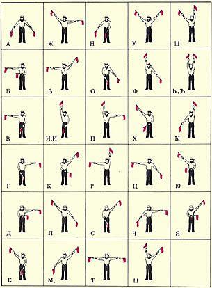 Как сделать трафарет своими руками