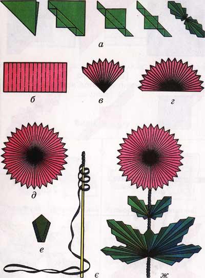 Как сделать цветок из гармошки